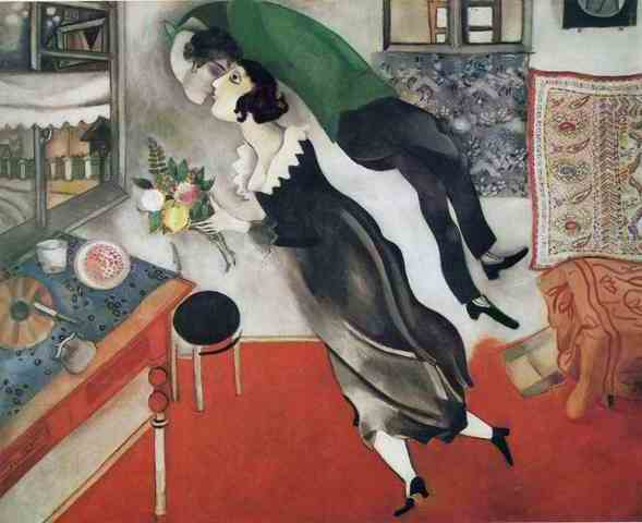 MarcChagall_Birthday_1915